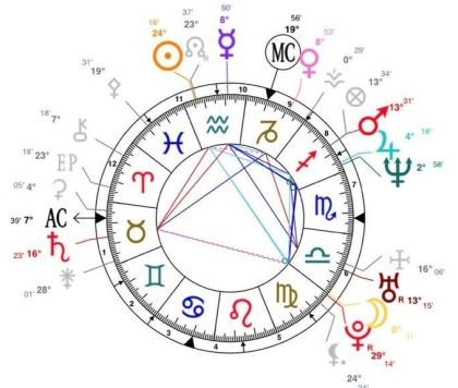 michele-chart